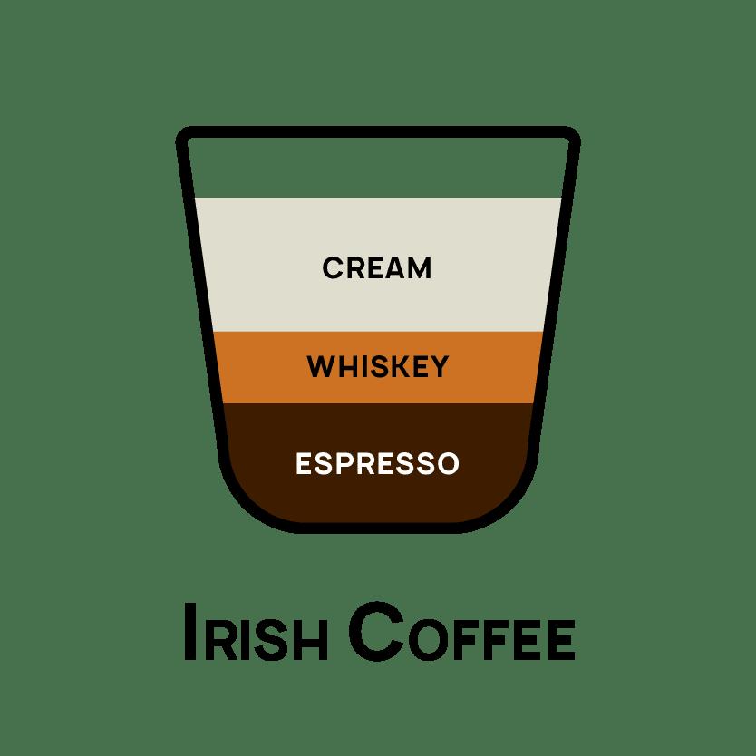 Types of Coffee - Irish Coffee