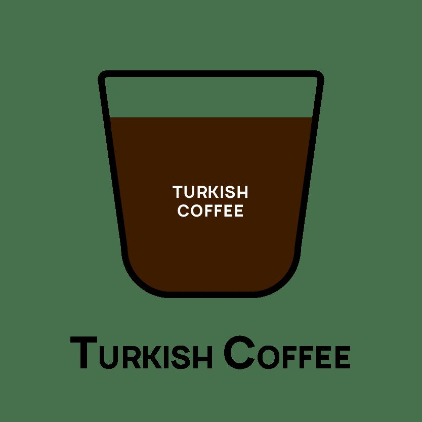 Types of Coffee - Turkish Coffee