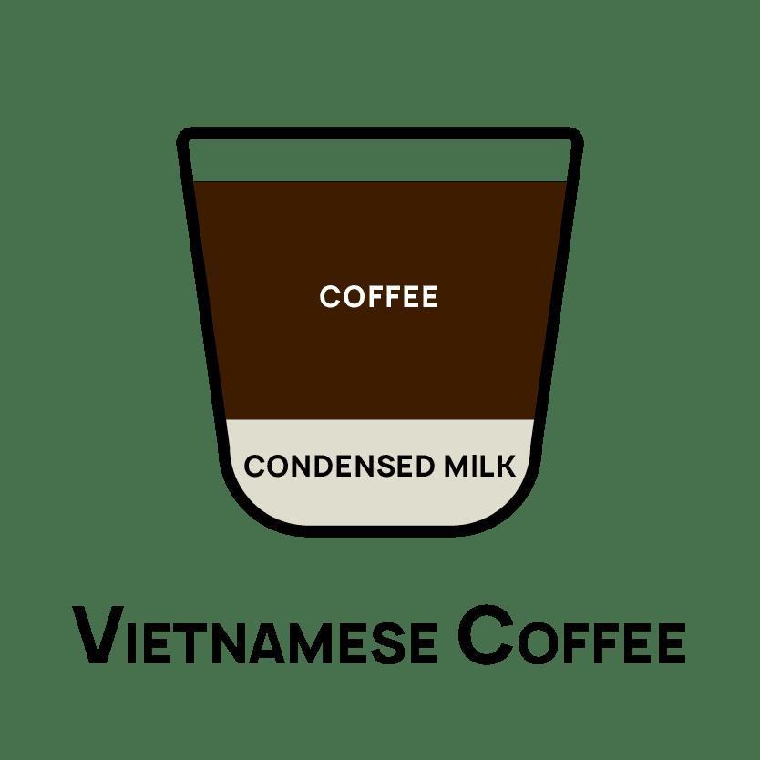 Types of Coffee - Vietnamese Coffee
